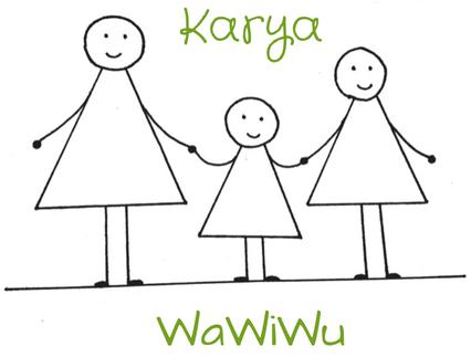 Karya WaWiWu